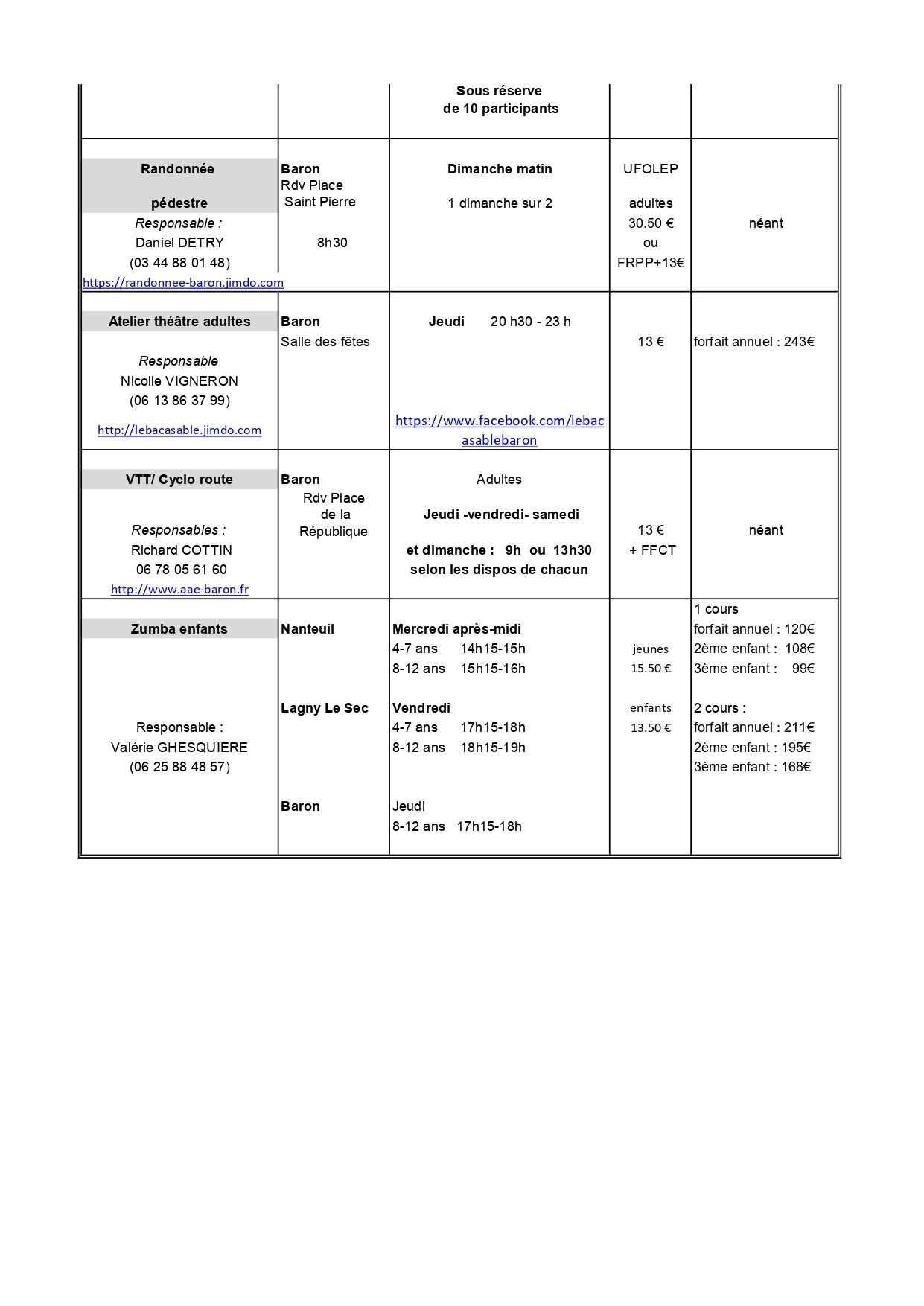 Tableau activites_page-2